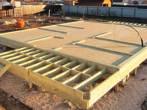 Строительство домов в Крыму - Какой фундамент лучше подойдёт для дома из СИП-панелей