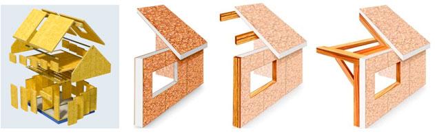 Строительство домов в Крыму - Бани из СИП-панелей1