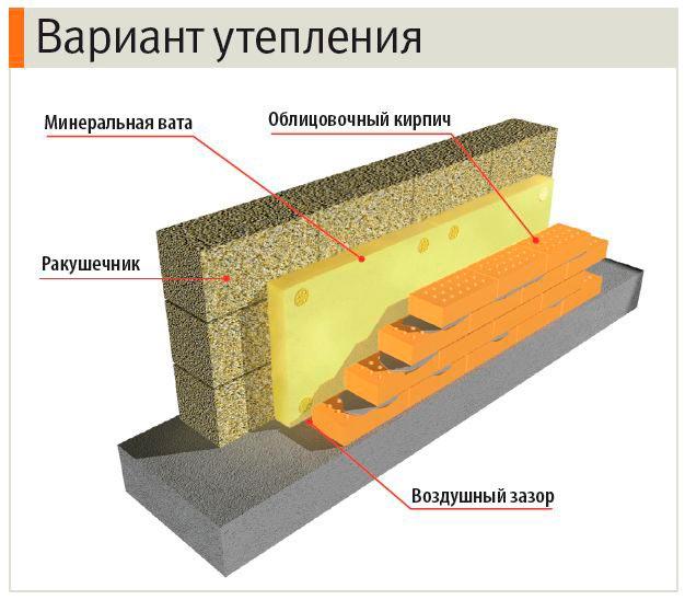 Строительство домов в Крыму - Внутренняя отделка дома из ракушечника. Советы профессионалов1