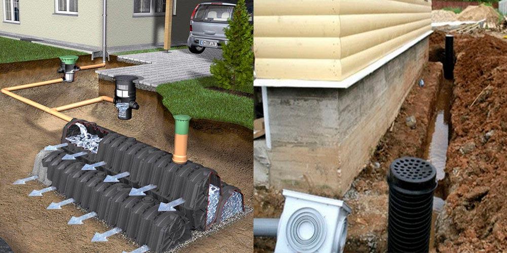 Строительство домов в Крыму - Причины для сооружения дренажа